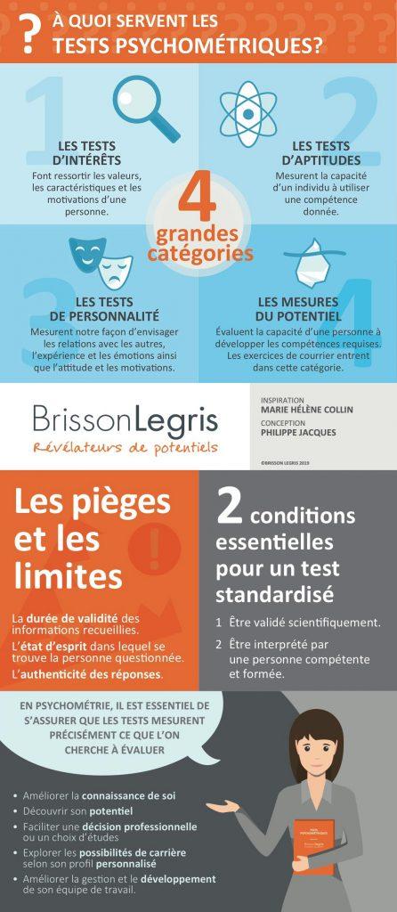 Tests psychométriques Brisson Legris