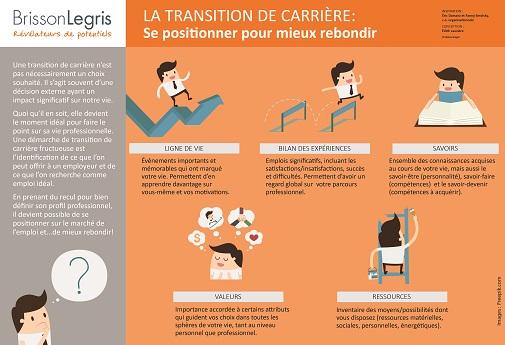 infographie transition de carriere